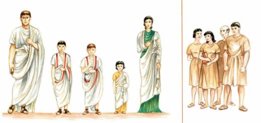 Pater familias  ローマ人の父